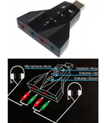 PLACA SUNET USB2 015-076